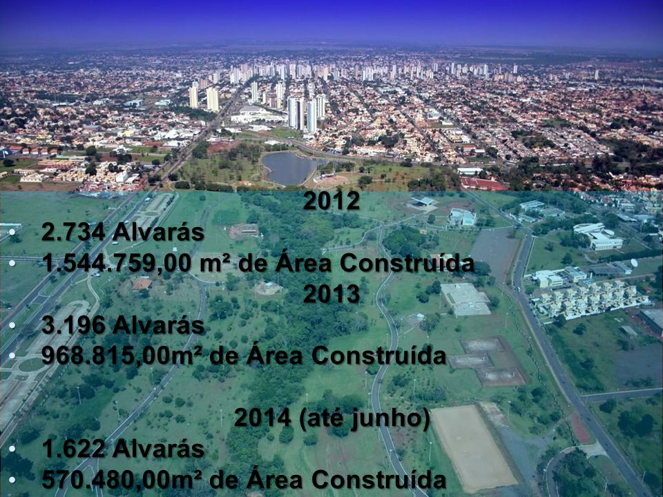 2012 2.734 Alvarás 2.734 Alvarás 1.544.759,00 m² de Área Construída 1.544.759,00 m² de Área Construída2013 3.196 Alvarás 3.196 Alvarás 968.815,00m² de Área Construída 968.815,00m² de Área Construída 2014 (até junho) 1.622 Alvarás 1.622 Alvarás 570.480,00m² de Área Construída 570.480,00m² de Área Construída