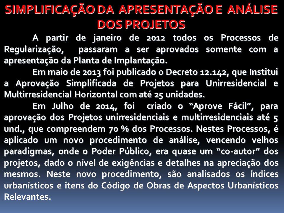 SIMPLIFICAÇÃO DA APRESENTAÇÃO E ANÁLISE DOS PROJETOS A partir de janeiro de 2012 todos os Processos de Regularização, passaram a ser aprovados somente
