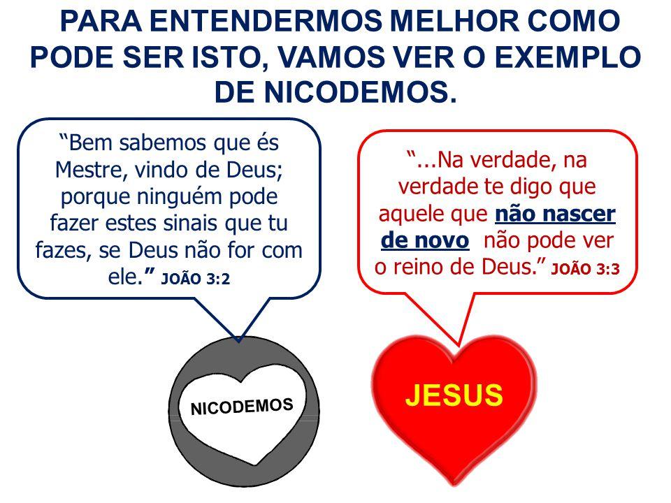 NICODEMOS NÃO ENTENDEU...JESUS RESPONDEU: É NECESSÁRIO NASCER DE NOVO.