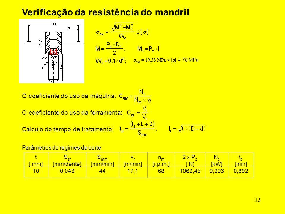 13 Verificação da resistência do mandril  eq = 19,38 MPa < [  ] = 70 MPa O coeficiente do uso da máquina: O coeficiente do uso da ferramenta: Cálculo do tempo de tratamento: Parâmetros do regimes de corte t [ mm] S zr [mm/dente] S mm [mm/min] v r [m/min] n m [r.p.m.] 2 x P z [ N ] N c [kW] t p [min] 100,0434417,1681062,450,3030,892