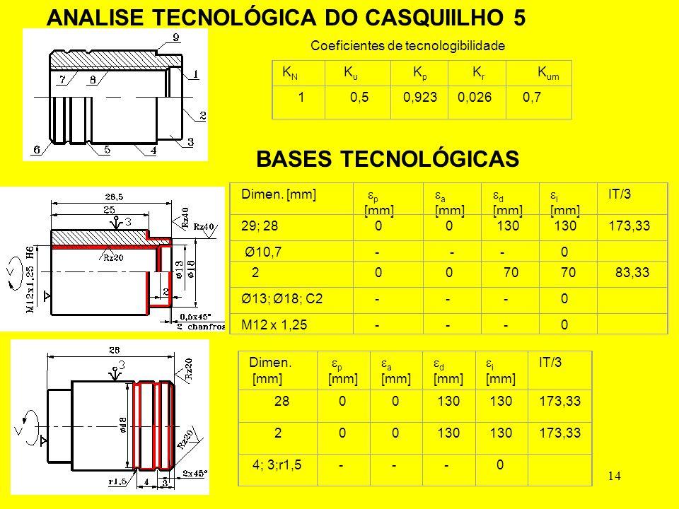 14 ANALISE TECNOLÓGICA DO CASQUIILHO 5 Coeficientes de tecnologibilidade KNKN K u K p K r K um 1 0,5 0,9230,026 0,7 BASES TECNOLÓGICAS Dimen.
