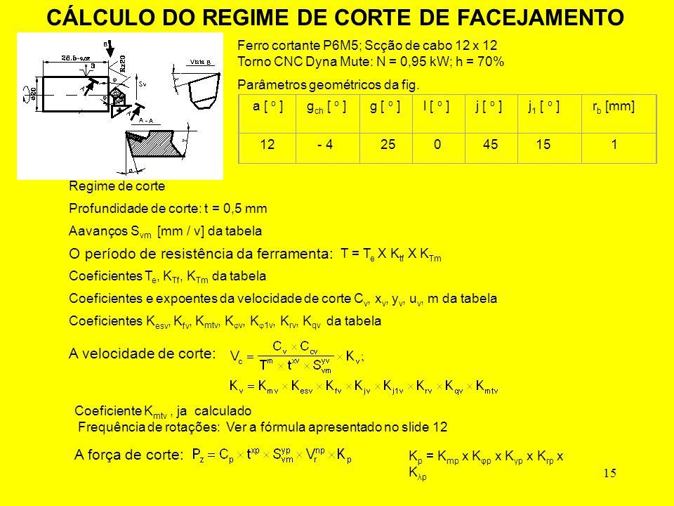 15 CÁLCULO DO REGIME DE CORTE DE FACEJAMENTO Ferro cortante P6M5; Scção de cabo 12 x 12 Torno CNC Dyna Mute: N = 0,95 kW; h = 70% Parâmetros geométricos da fig.
