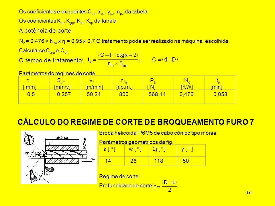 16 Os coeficientes e expoentes C pz, x pz, y pz, n pz da tabela Os coeficientes K jp, K gp, K lp, K rp da tabela A potência de corte N c = 0,476 < N m x η = 0,95 x 0,7 O tratamento pode ser realizado na máquina escolhida.