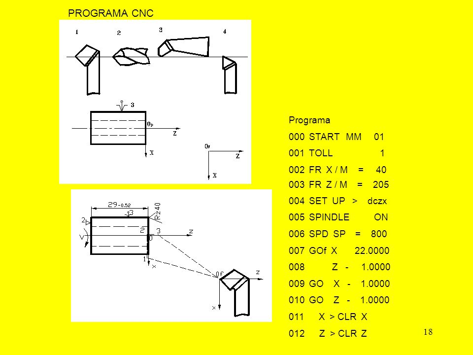 18 PROGRAMA CNC Programa 000 START MM 01 001 TOLL 1 002 FR X / M = 40 003 FR Z / M = 205 004 SET UP > dczx 005 SPINDLE ON 006 SPD SP = 800 007 GOf X 22.0000 008 Z - 1.0000 009 GO X - 1.0000 010 GO Z - 1.0000 011 X > CLR X 012 Z > CLR Z