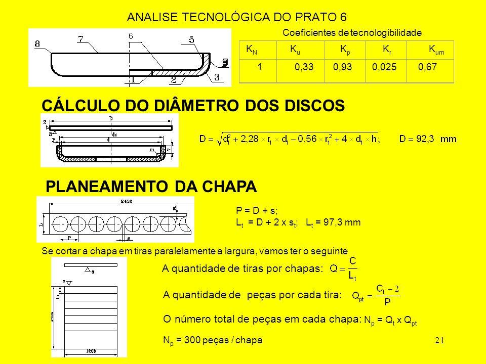 21 ANALISE TECNOLÓGICA DO PRATO 6 Coeficientes de tecnologibilidade KNKN K u K p K r K um 1 0,33 0,930,025 0,67 CÁLCULO DO DIÂMETRO DOS DISCOS PLANEAMENTO DA CHAPA P = D + s; L t = D + 2 x s t ; L t = 97,3 mm Se cortar a chapa em tiras paralelamente a largura, vamos ter o seguinte A quantidade de tiras por chapas: A quantidade de peças por cada tira: O número total de peças em cada chapa: N p = Q t x Q pt N p = 300 peças / chapa