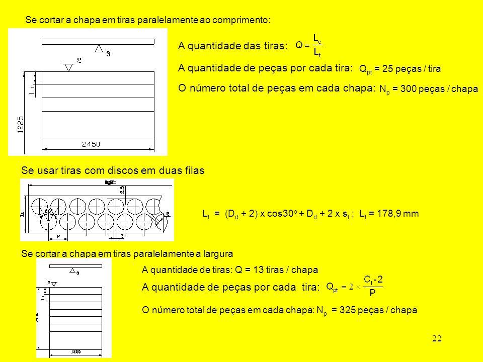 22 Se cortar a chapa em tiras paralelamente ao comprimento: A quantidade das tiras: A quantidade de peças por cada tira: Q pt = 25 peças / tira O número total de peças em cada chapa: N p = 300 peças / chapa Se usar tiras com discos em duas filas L t = (D d + 2) x cos30 o + D d + 2 x s t ; L t = 178,9 mm Se cortar a chapa em tiras paralelamente a largura A quantidade de tiras: Q = 13 tiras / chapa A quantidade de peças por cada tira: O número total de peças em cada chapa: N p = 325 peças / chapa