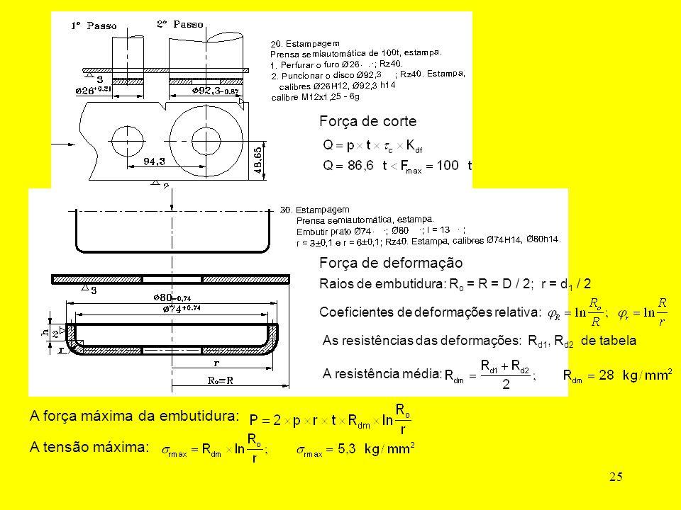 25 Força de corte Força de deformação Raios de embutidura: R o = R = D / 2; r = d 1 / 2 Coeficientes de deformações relativa: As resistências das deformações: R d1, R d2 de tabela A resistência média: A força máxima da embutidura: A tensão máxima:
