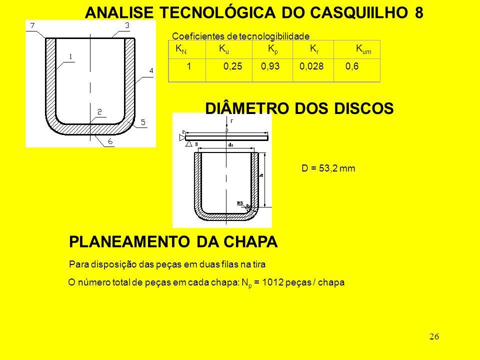 26 ANALISE TECNOLÓGICA DO CASQUIILHO 8 Coeficientes de tecnologibilidade KNKN K u K p K r K um 1 0,25 0,930,028 0,6 DIÂMETRO DOS DISCOS D = 53,2 mm PLANEAMENTO DA CHAPA Para disposição das peças em duas filas na tira O número total de peças em cada chapa: N p = 1012 peças / chapa