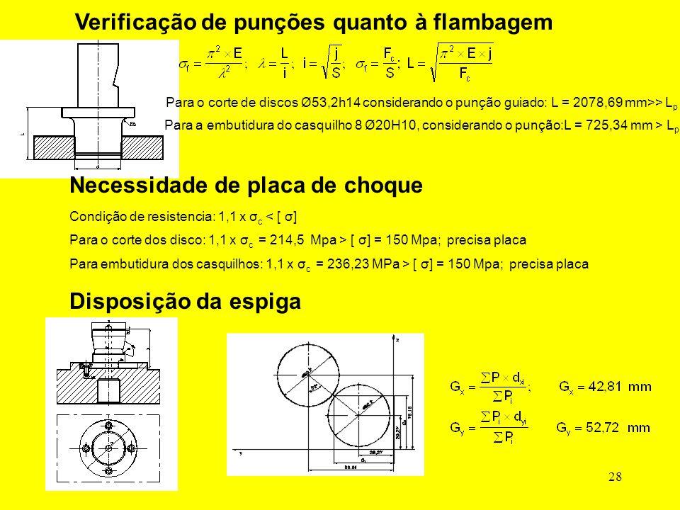 28 Verificação de punções quanto à flambagem Para o corte de discos Ø53,2h14 considerando o punção guiado:L = 2078,69 mm>> L p Para a embutidura do casquilho 8 Ø20H10, considerando o punção:L = 725,34 mm > L p Necessidade de placa de choque Condição de resistencia: 1,1 x σ c < [ σ] Para o corte dos disco: 1,1 x σ c = 214,5 Mpa > [ σ] = 150 Mpa; precisa placa Para embutidura dos casquilhos: 1,1 x σ c = 236,23 MPa > [ σ] = 150 Mpa; precisa placa Disposição da espiga