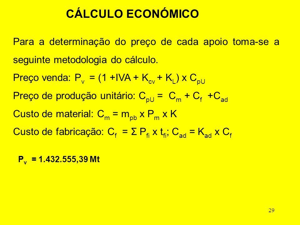 29 CÁLCULO ECONÓMICO P v = 1.432.555,39 Mt Para a determinação do preço de cada apoio toma-se a seguinte metodologia do cálculo.