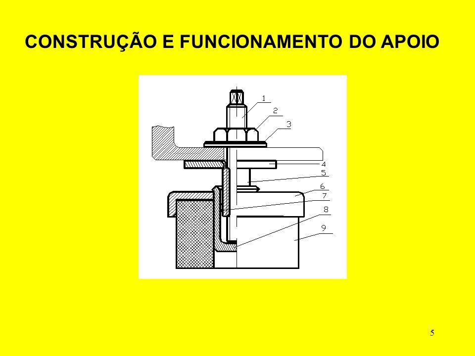 5 CONSTRUÇÃO E FUNCIONAMENTO DO APOIO