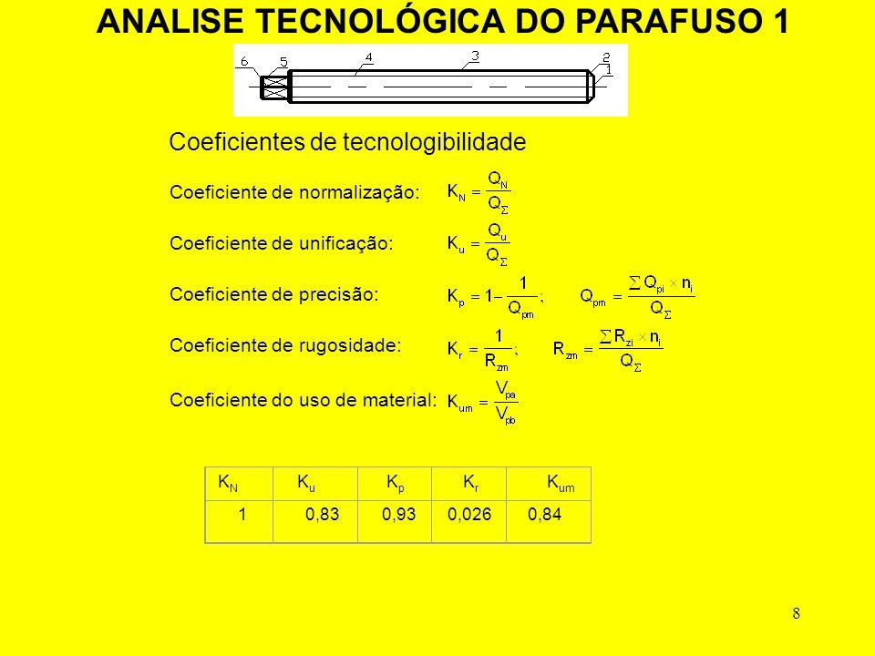 8 ANALISE TECNOLÓGICA DO PARAFUSO 1 Coeficientes de tecnologibilidade Coeficiente de normalização: Coeficiente de unificação: Coeficiente de precisão: Coeficiente de rugosidade: Coeficiente do uso de material: KNKN K u K p K r K um 1 0,83 0,93 0,026 0,84