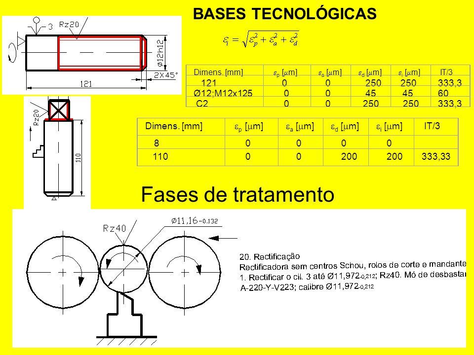 30 CONCLUSÃO ► Foi feita análise construtiva e tecnológica da fabricação de quatro peças do apoio para máquinas pesadas.