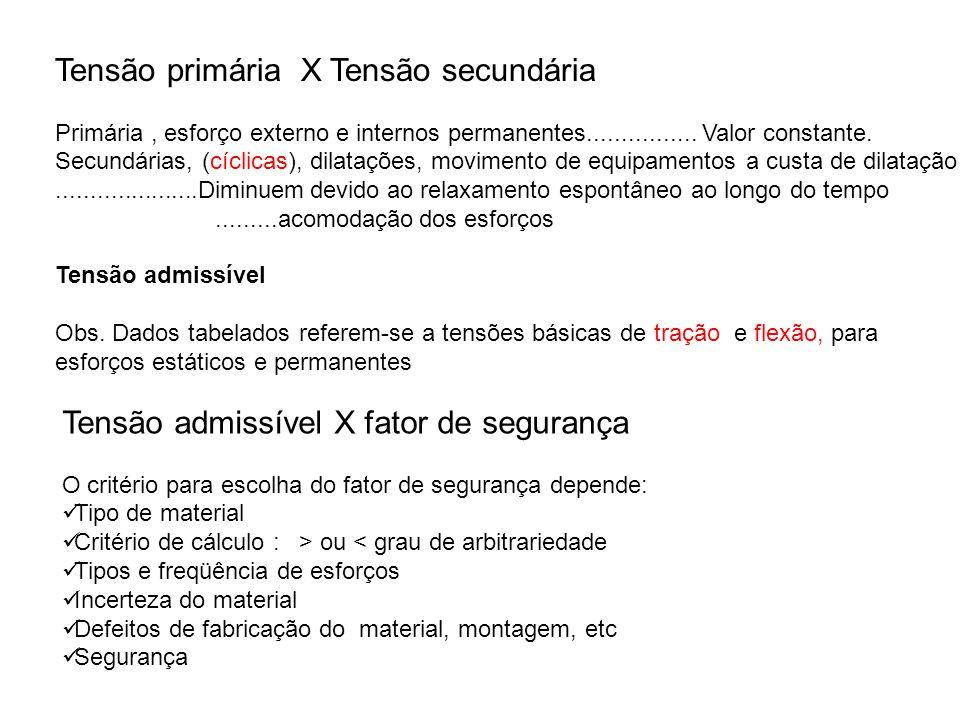 Tensão primária X Tensão secundária Primária, esforço externo e internos permanentes................ Valor constante. Secundárias, (cíclicas), dilataç
