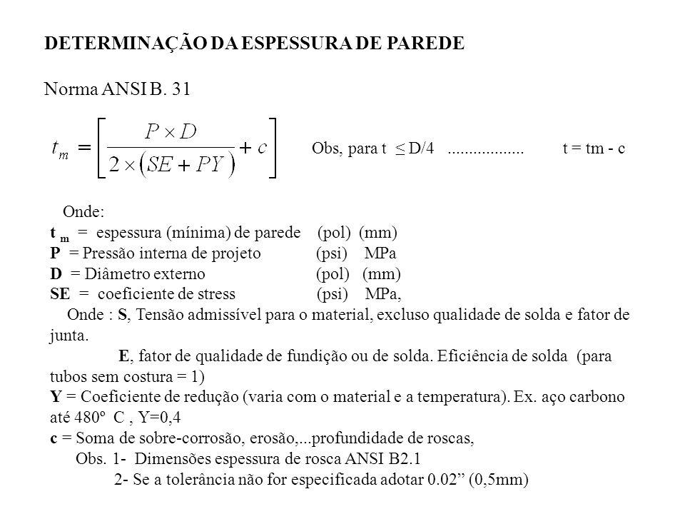 DETERMINAÇÃO DA ESPESSURA DE PAREDE Norma ANSI B. 31 Onde: t m = espessura (mínima) de parede (pol) (mm) P = Pressão interna de projeto (psi) MPa D =