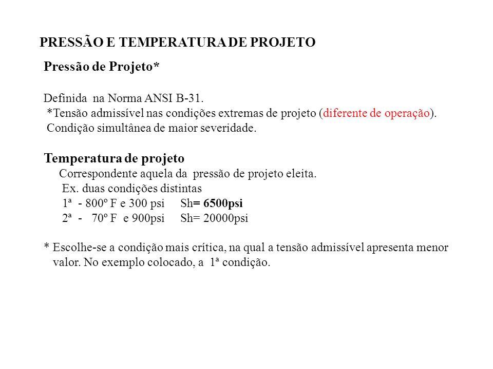 Pressão de Projeto* Definida na Norma ANSI B-31. *Tensão admissível nas condições extremas de projeto (diferente de operação). Condição simultânea de
