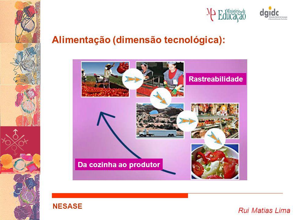 Rui Matias Lima NESASE Alimentação (dimensão tecnológica): Rastreabilidade Da cozinha ao produtor