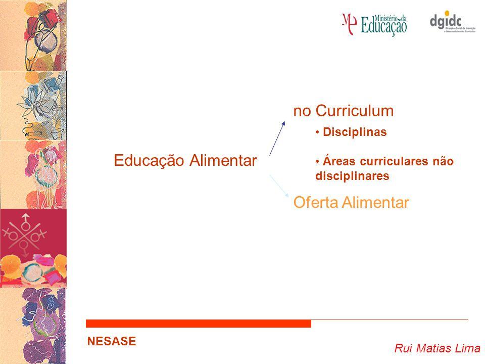 Rui Matias Lima NESASE Educação Alimentar em meio escolar: entender o conceito de alimentação na sua acepção mais ampla (dimensão histórica, social, económica, cultural, cívica e dos direitos do consumidor); alunos empowerment permitir aos alunos participar activa e pessoalmente, fazendo-os sentirem-se afectivamente ligados a projectos / programas e responsáveis pela sua execução (empowerment) ; favorecer o ensino e a pesquisa interdisciplinar; suscitar uma reflexão sobre as acções a empreender no sentido de melhorar a alimentação;