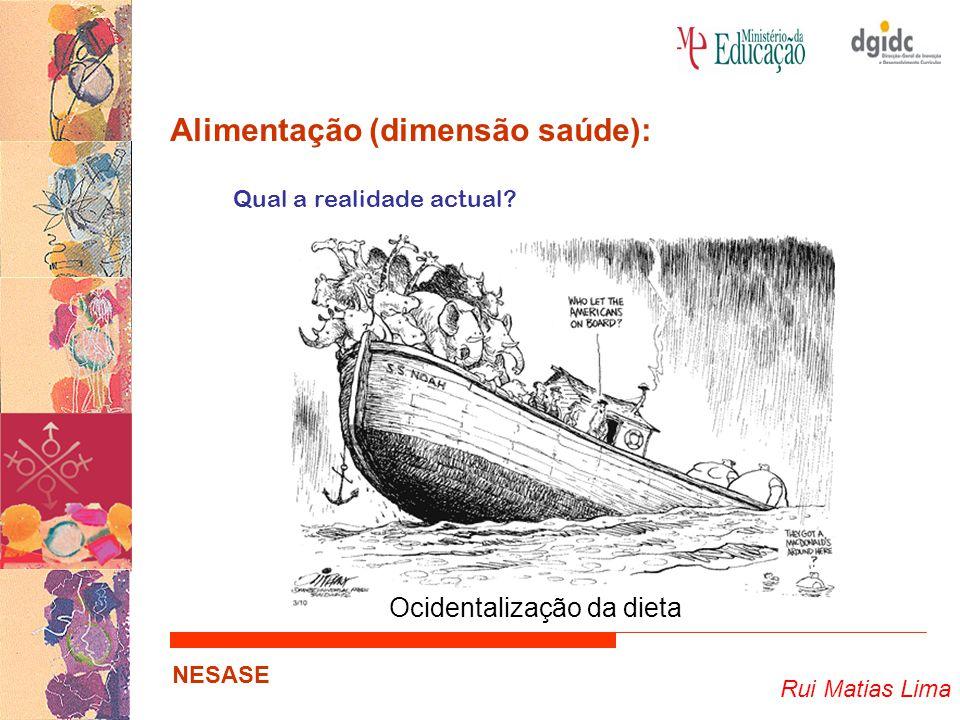 Rui Matias Lima NESASE Alimentação (dimensão saúde): Qual a realidade actual? Ocidentalização da dieta