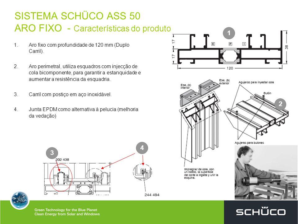 SISTEMA SCHÜCO ASS 50 ARO FIXO - Características do produto 1. 1.Aro fixo com profundidade de 120 mm (Duplo Carril). 2. 2.Aro perimetral, utiliza esqu