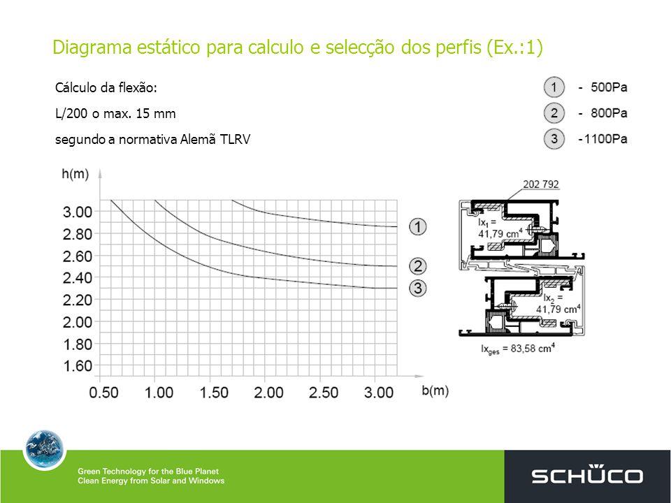 Diagrama estático para calculo e selecção dos perfis (Ex.:1) Cálculo da flexão: L/200 o max. 15 mm segundo a normativa Alemã TLRV