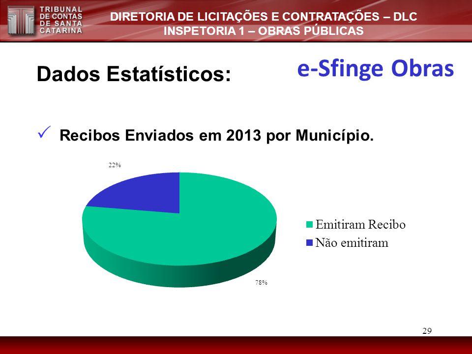 DIRETORIA DE LICITAÇÕES E CONTRATAÇÕES – DLC INSPETORIA 1 – OBRAS PÚBLICAS Dados Estatísticos:  Recibos Enviados em 2013 por Município.