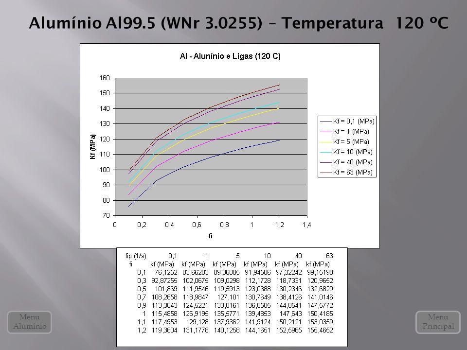 Alumínio Al99.5 (WNr 3.0255) – Temperatura 120 ºC Menu Alumínio Menu Principal