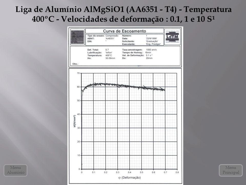 Liga de Alumínio AlMgSiO1 (AA6351 - T4) - Temperatura 400ºC - Velocidades de deformação : 0.1, 1 e 10 S¹ Menu Alumínio Menu Principal