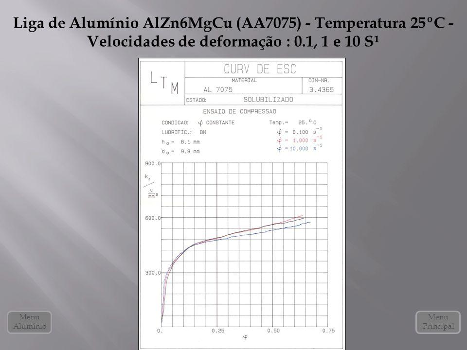 Liga de Alumínio AlZn6MgCu (AA7075) - Temperatura 25ºC - Velocidades de deformação : 0.1, 1 e 10 S¹ Menu Alumínio Menu Principal