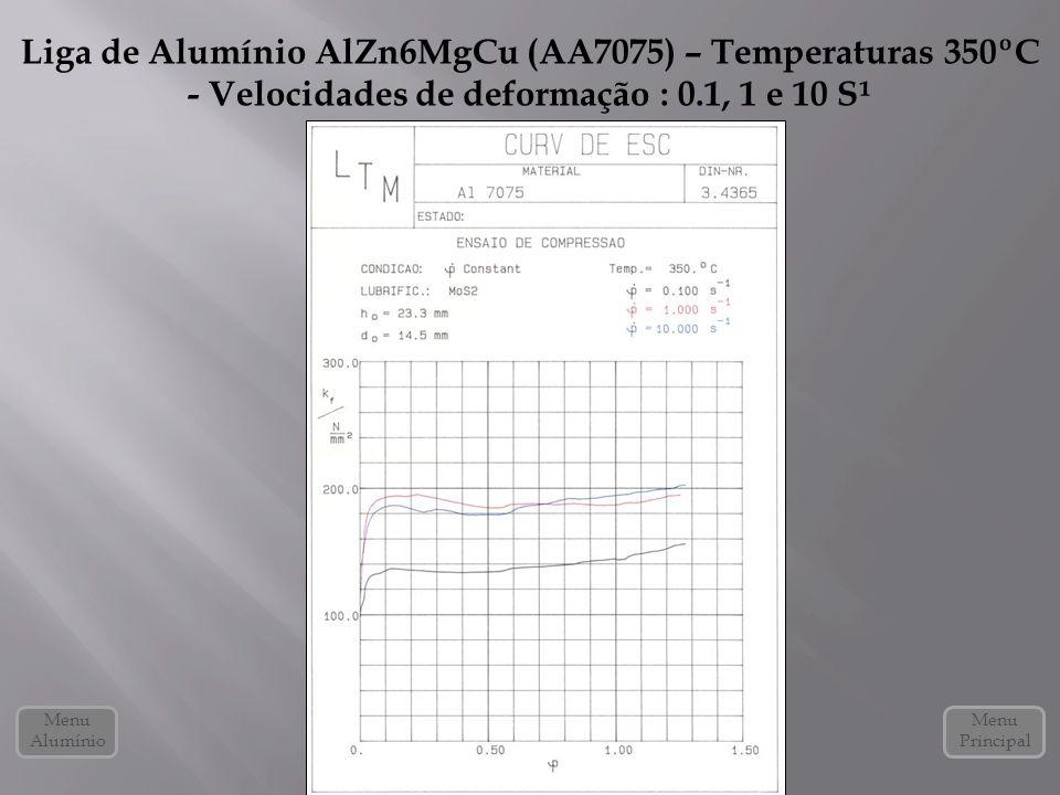 Liga de Alumínio AlZn6MgCu (AA7075) – Temperaturas 350ºC - Velocidades de deformação : 0.1, 1 e 10 S¹ Menu Alumínio Menu Principal