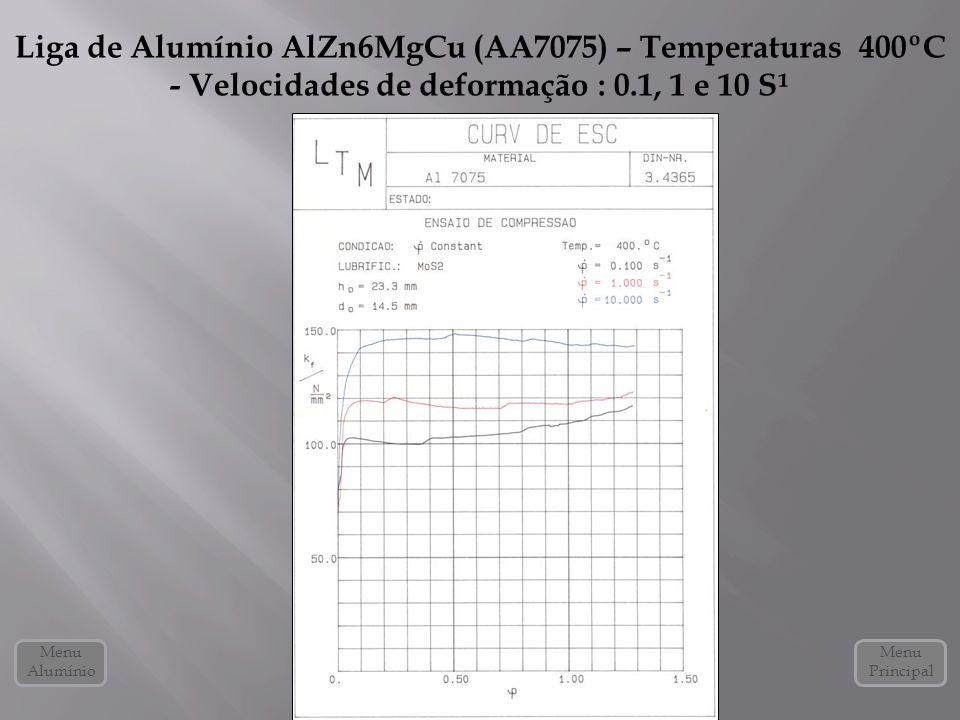 Liga de Alumínio AlZn6MgCu (AA7075) – Temperaturas 400ºC - Velocidades de deformação : 0.1, 1 e 10 S¹ Menu Alumínio Menu Principal