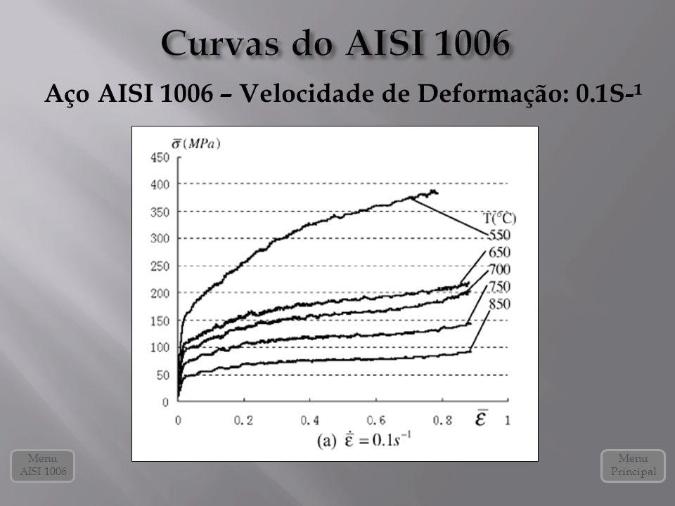 Menu Principal Aço AISI 1006 – Velocidade de Deformação: 0.1S-¹ Menu AISI 1006