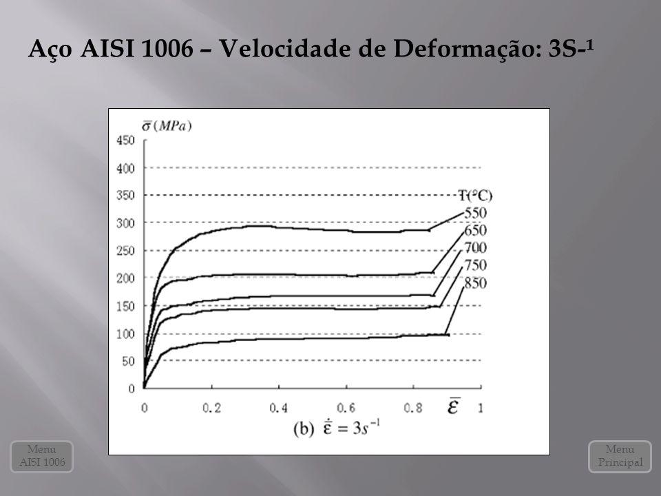 Menu Principal Aço AISI 1006 – Velocidade de Deformação: 3S-¹ Menu AISI 1006