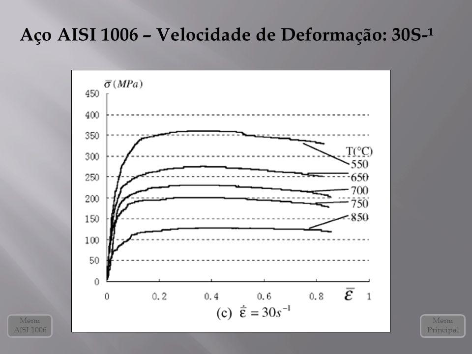 Menu Principal Aço AISI 1006 – Velocidade de Deformação: 30S-¹ Menu AISI 1006