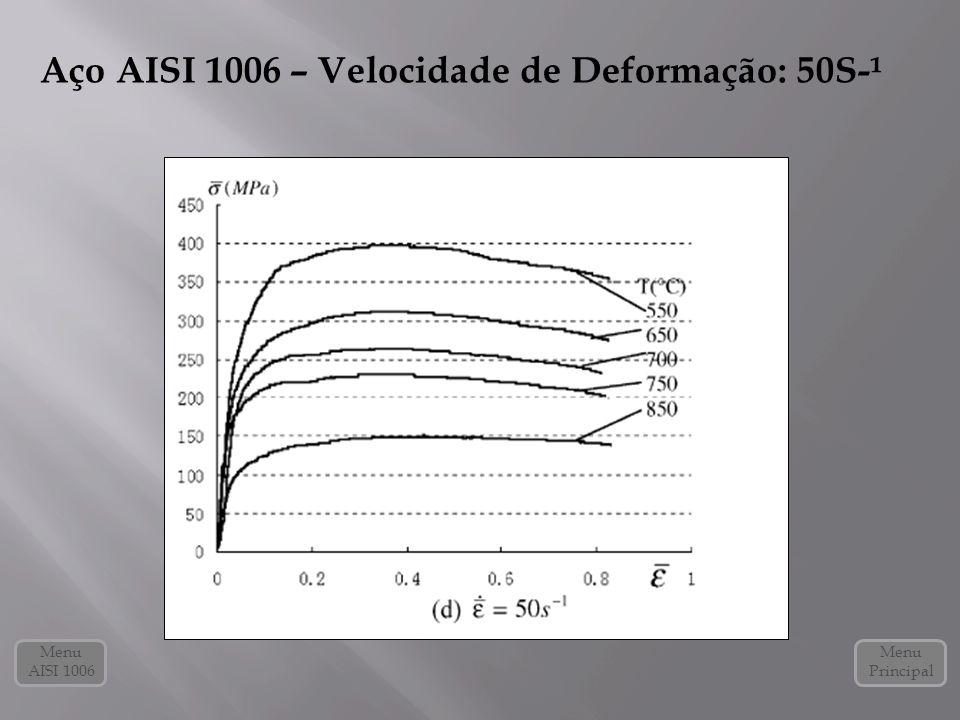 Menu Principal Aço AISI 1006 – Velocidade de Deformação: 50S-¹ Menu AISI 1006