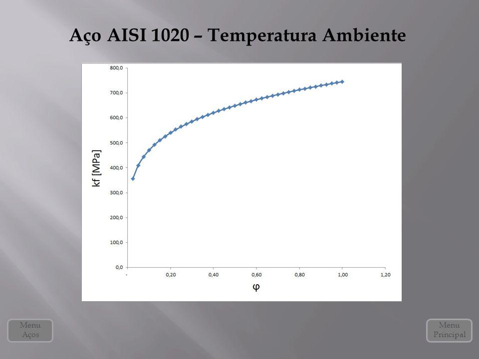 Aço AISI 1020 – Temperatura Ambiente Menu Principal Menu Aços
