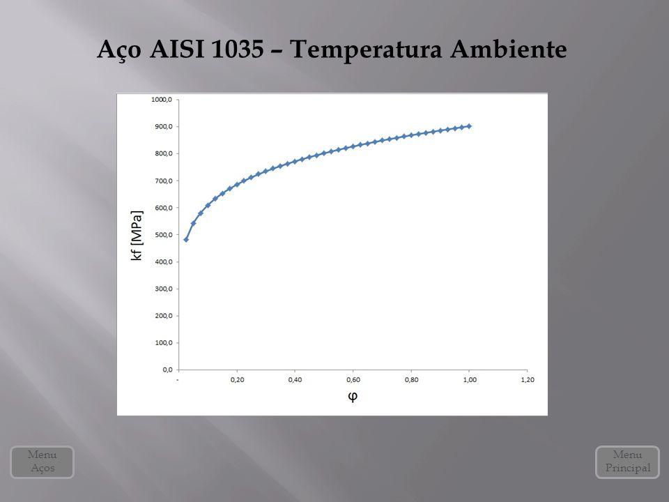 Aço AISI 1035 – Temperatura Ambiente Menu Principal Menu Aços