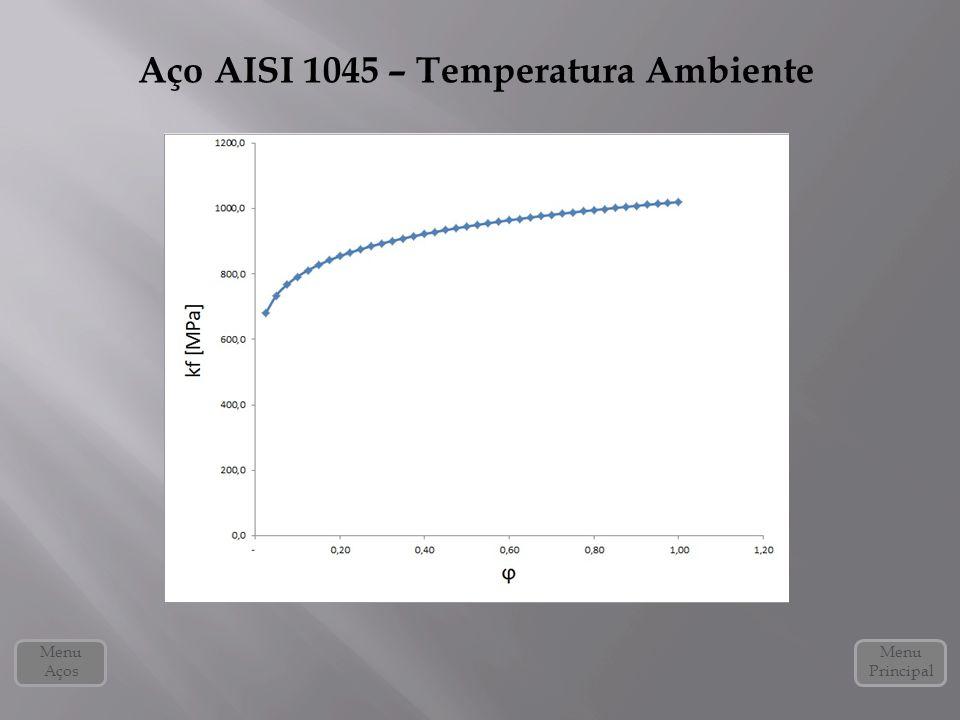 Aço AISI 1045 – Temperatura Ambiente Menu Principal Menu Aços