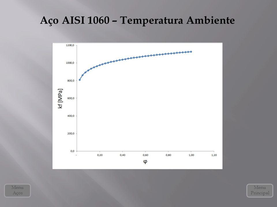 Aço AISI 1060 – Temperatura Ambiente Menu Principal Menu Aços