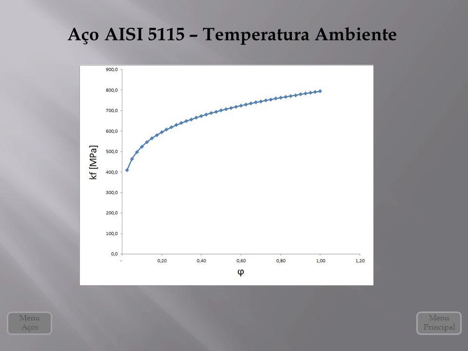 Aço AISI 5115 – Temperatura Ambiente Menu Principal Menu Aços