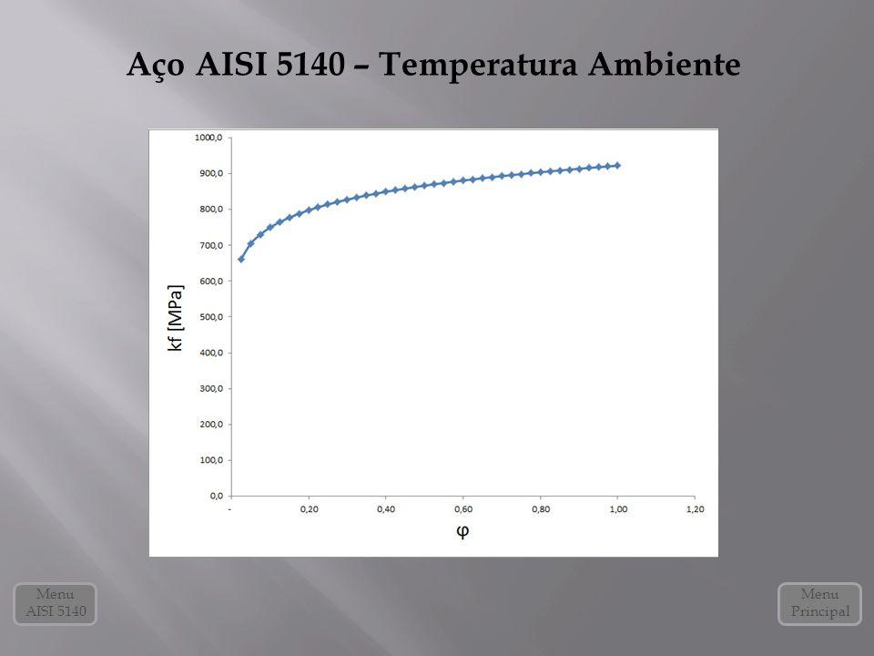 Menu Principal Aço AISI 5140 – Temperatura Ambiente Menu AISI 5140