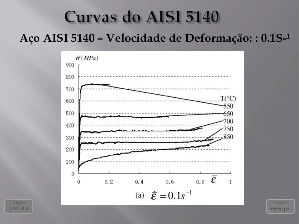 Menu Principal Aço AISI 5140 – Velocidade de Deformação: : 0.1S-¹ Menu AISI 5140