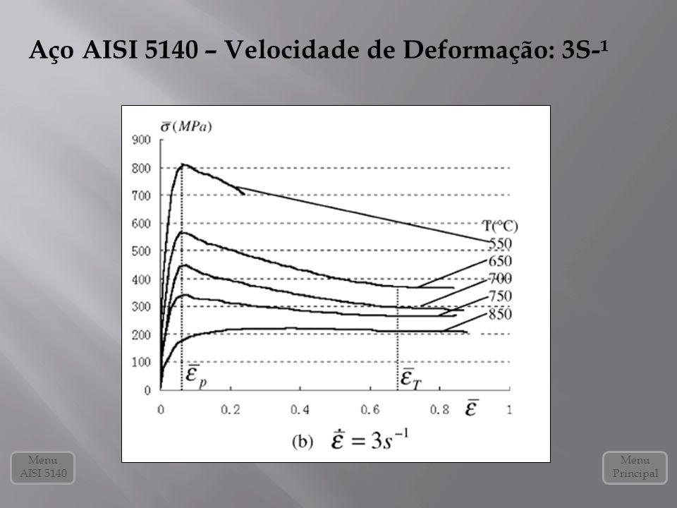 Menu Principal Aço AISI 5140 – Velocidade de Deformação: 3S-¹ Menu AISI 5140