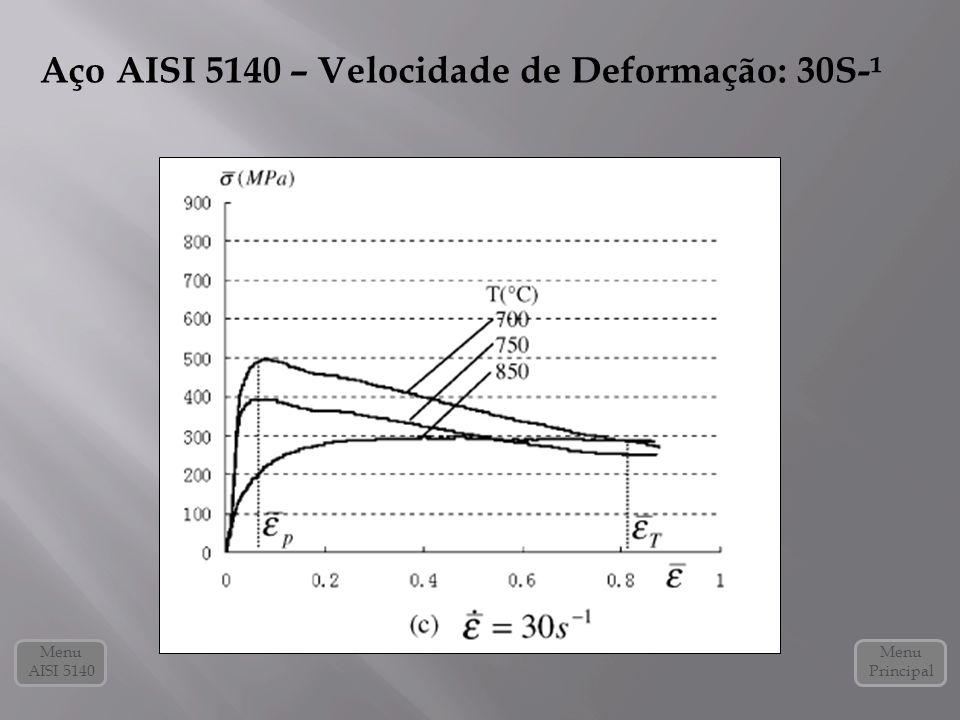 Menu Principal Aço AISI 5140 – Velocidade de Deformação: 30S-¹ Menu AISI 5140