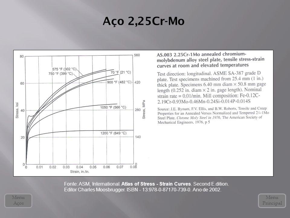 Aço 2,25Cr-Mo Menu Principal Menu Aços Fonte: ASM, International. Atlas of Stress - Strain Curves. Second E.dition. Editor Charles Moosbrugger. ISBN -