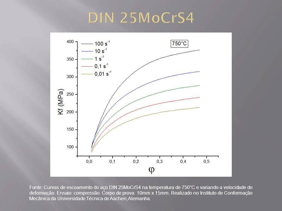 Fonte: Curvas de escoamento do aço DIN 25MoCrS4 na temperatura de 750°C e variando a velocidade de deformação. Ensaio: compressão. Corpo de prova: 10m