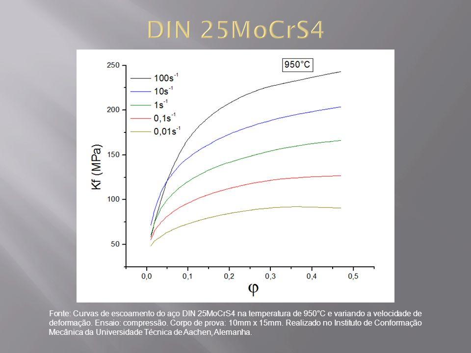 Fonte: Curvas de escoamento do aço DIN 25MoCrS4 na temperatura de 950°C e variando a velocidade de deformação.