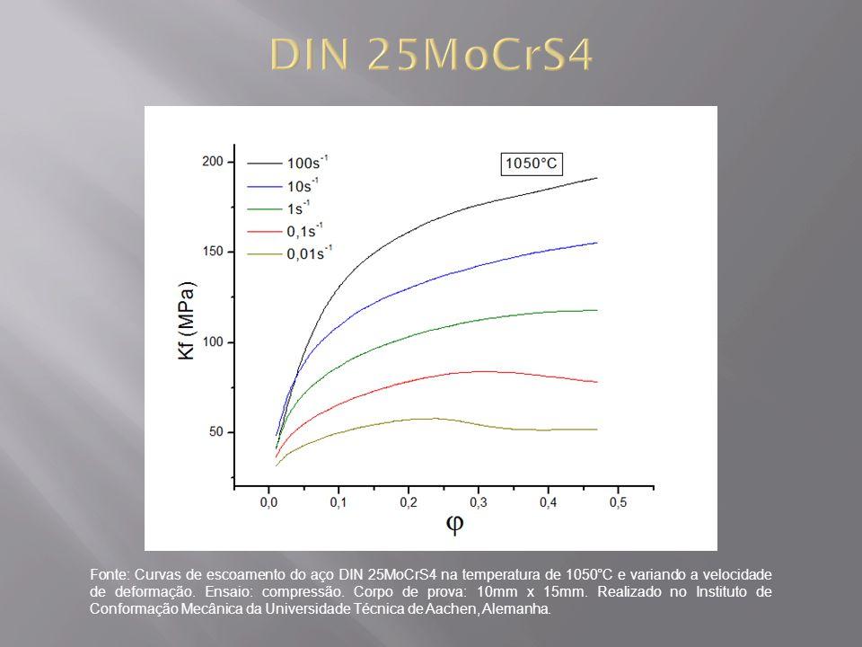 Fonte: Curvas de escoamento do aço DIN 25MoCrS4 na temperatura de 1050°C e variando a velocidade de deformação. Ensaio: compressão. Corpo de prova: 10