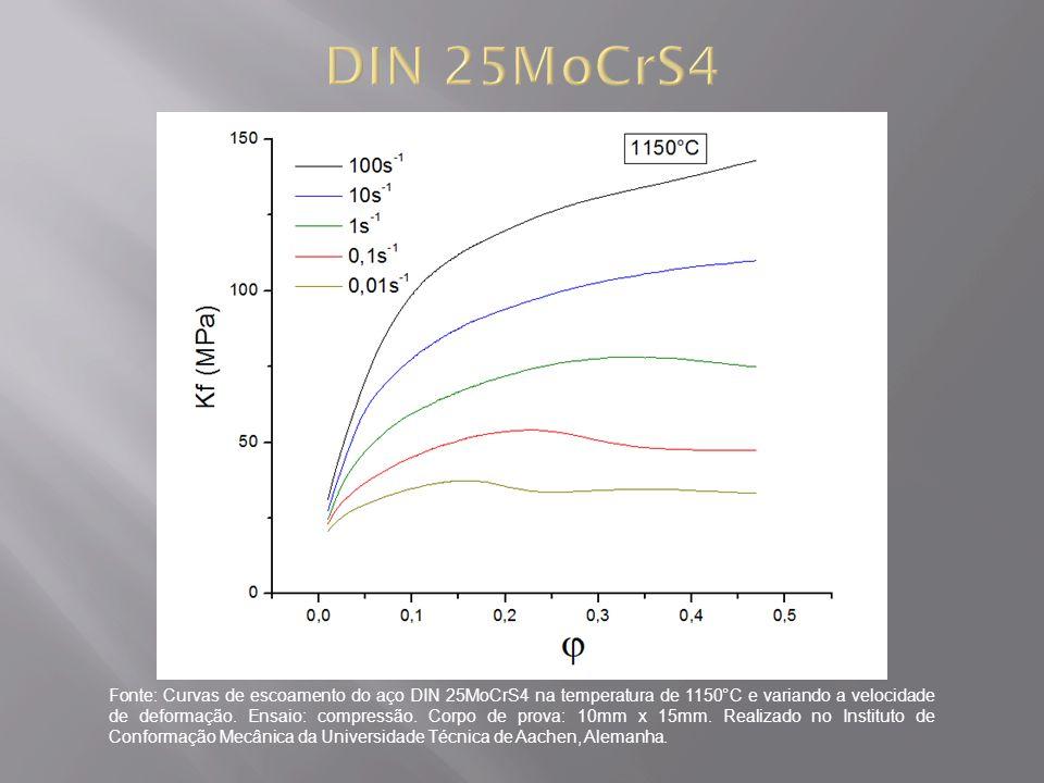 Fonte: Curvas de escoamento do aço DIN 25MoCrS4 na temperatura de 1150°C e variando a velocidade de deformação. Ensaio: compressão. Corpo de prova: 10