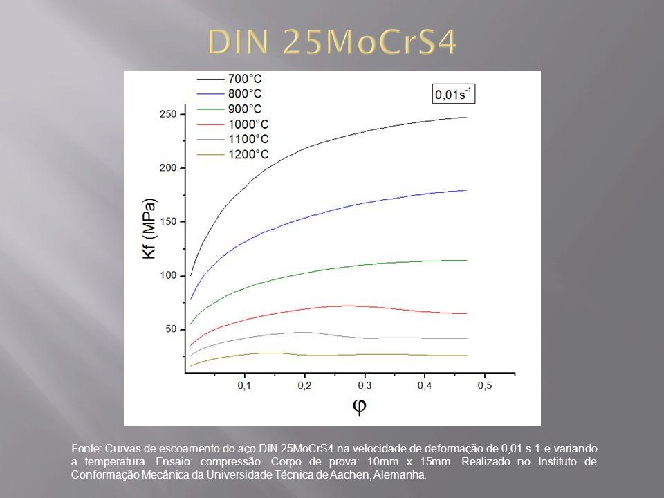 Fonte: Curvas de escoamento do aço DIN 25MoCrS4 na velocidade de deformação de 0,01 s-1 e variando a temperatura. Ensaio: compressão. Corpo de prova: